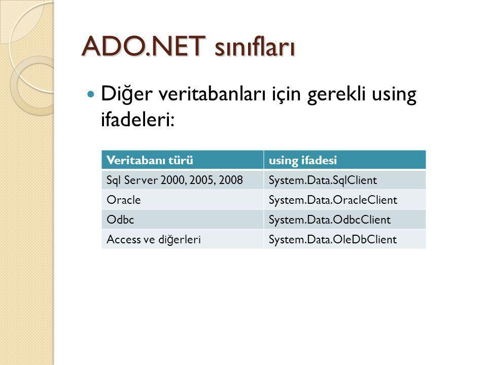 ADO.NET sınıfları Di ğ er veritabanları için gerekli using ifadeleri: Veritabanı türüusing ifadesi Sql Server 2000, 2005, 2008System.Data.SqlClient Or