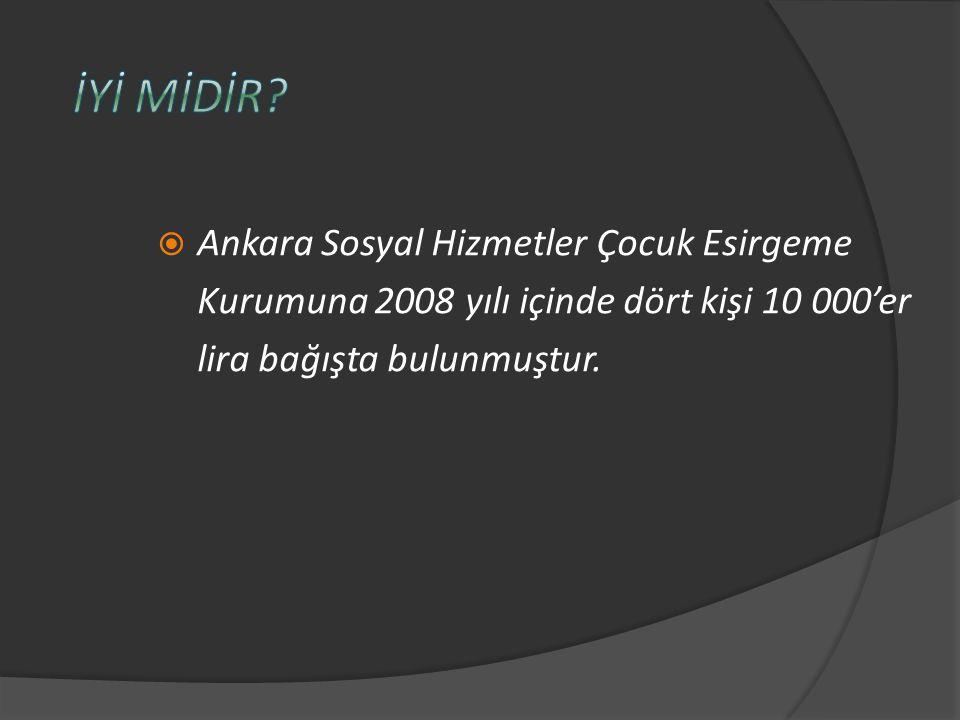  Ankara Sosyal Hizmetler Çocuk Esirgeme Kurumuna 2008 yılı içinde dört kişi 10 000'er lira bağışta bulunmuştur.