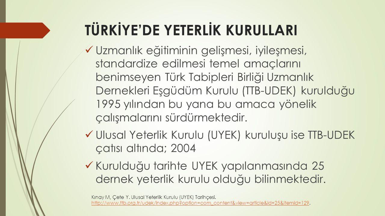 TÜRKİYE'DE YETERLİK KURULLARI Uzmanlık eğitiminin gelişmesi, iyileşmesi, standardize edilmesi temel amaçlarını benimseyen Türk Tabipleri Birliği Uzmanlık Dernekleri Eşgüdüm Kurulu (TTB-UDEK) kurulduğu 1995 yılından bu yana bu amaca yönelik çalışmalarını sürdürmektedir.