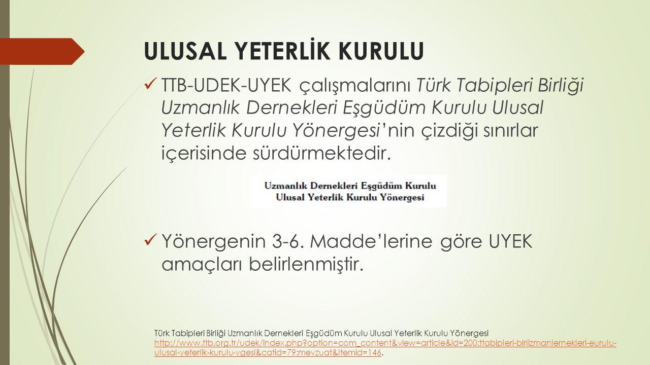 ULUSAL YETERLİK KURULU TTB-UDEK-UYEK çalışmalarını Türk Tabipleri Birliği Uzmanlık Dernekleri Eşgüdüm Kurulu Ulusal Yeterlik Kurulu Yönergesi'nin çizd