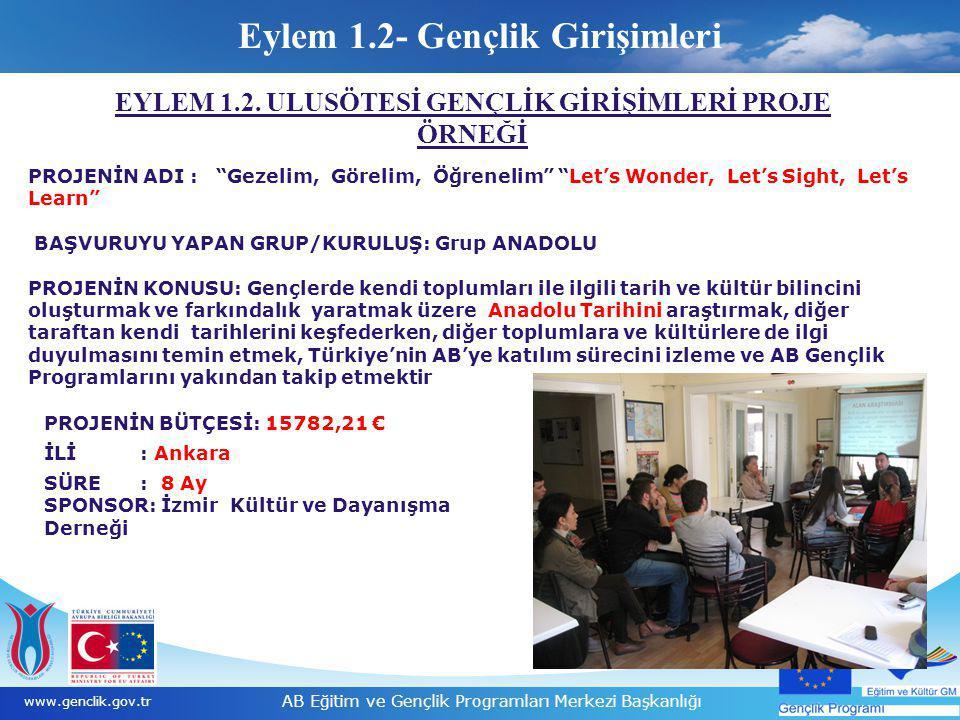 10 www.genclik.gov.tr AB Eğitim ve Gençlik Programları Merkezi Başkanlığı www.ua.gov.