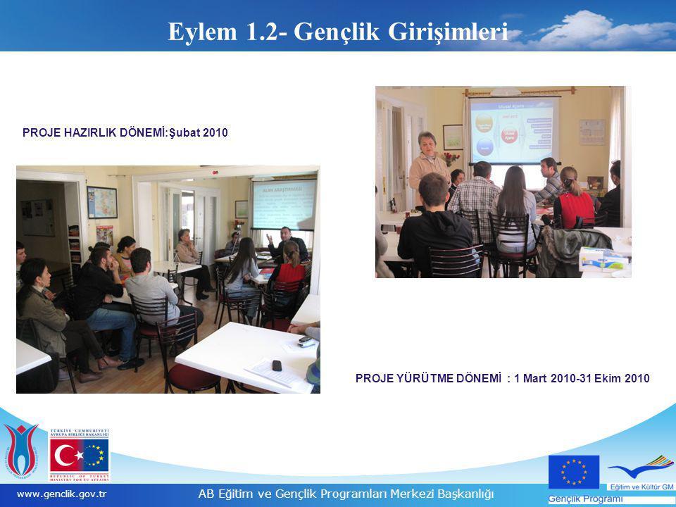 11 www.genclik.gov.tr AB Eğitim ve Gençlik Programları Merkezi Başkanlığı Eylem 1.2- Gençlik Girişimleri PROJE HAZIRLIK DÖNEMİ:Şubat 2010 PROJE YÜRÜTME DÖNEMİ : 1 Mart 2010-31 Ekim 2010