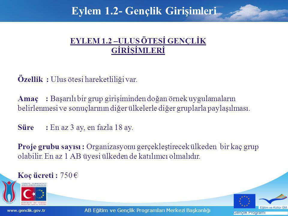 25 www.genclik.gov.tr AB Eğitim ve Gençlik Programları Merkezi Başkanlığı www.ua.gov. tr Eylem 1.2- Gençlik Girişimleri 5 EYLEM 1.2 –ULUS ÖTESİ GENÇLİ