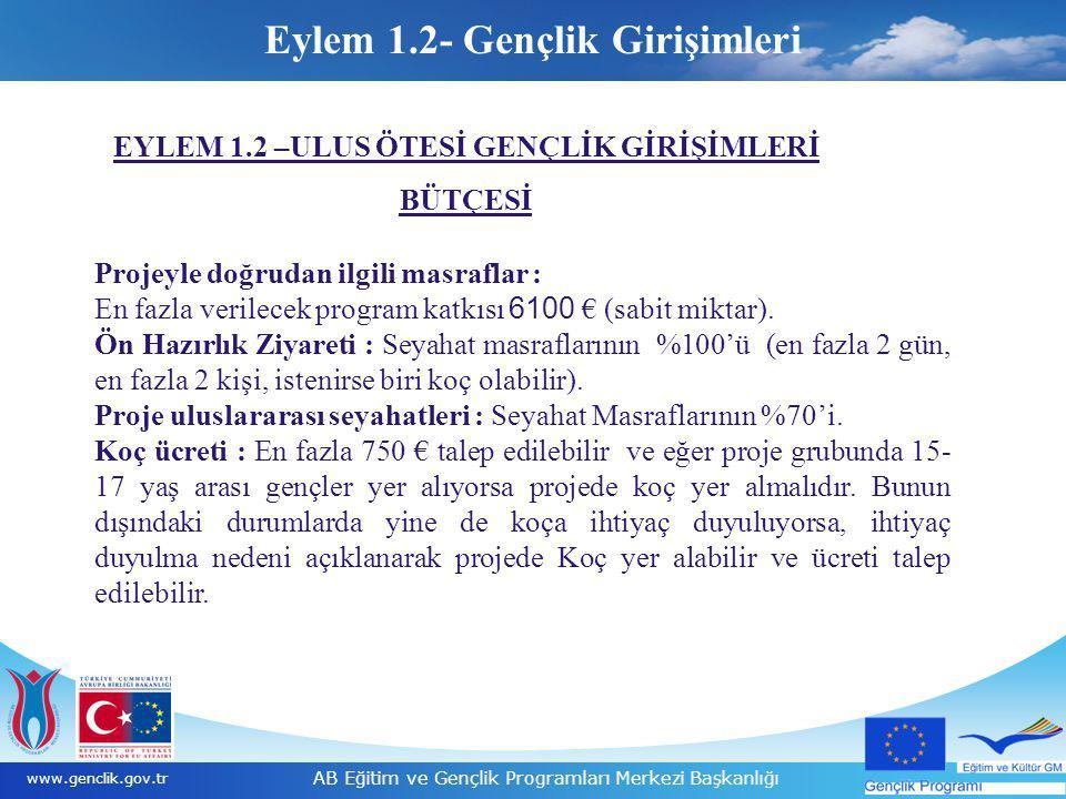 26 www.genclik.gov.tr AB Eğitim ve Gençlik Programları Merkezi Başkanlığı www.ua.gov. tr Eylem 1.2- Gençlik Girişimleri 5 EYLEM 1.2 –ULUS ÖTESİ GENÇLİ