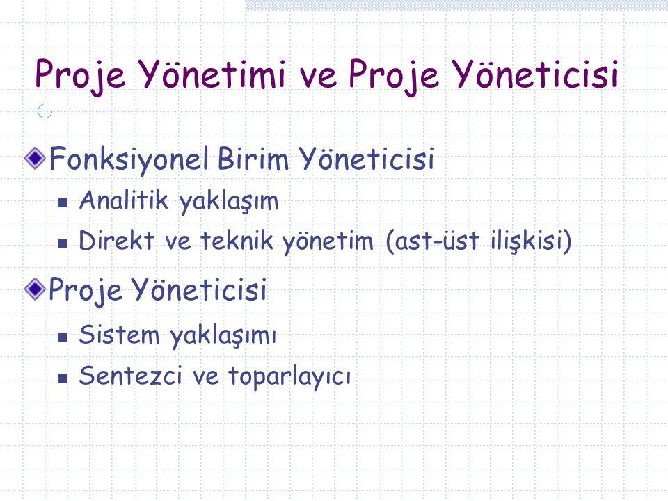 Proje Yönetimi ve Proje Yöneticisi Fonksiyonel Birim Yöneticisi Analitik yaklaşım Direkt ve teknik yönetim (ast-üst ilişkisi) Proje Yöneticisi Sistem