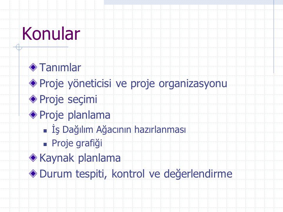 Konular Tanımlar Proje yöneticisi ve proje organizasyonu Proje seçimi Proje planlama İş Dağılım Ağacının hazırlanması Proje grafiği Kaynak planlama Du