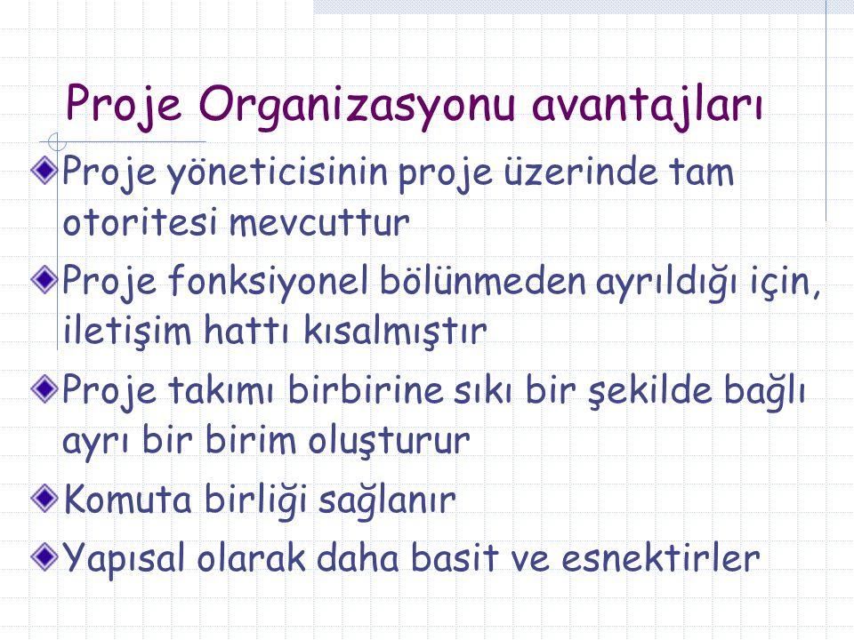 Proje Organizasyonu avantajları Proje yöneticisinin proje üzerinde tam otoritesi mevcuttur Proje fonksiyonel bölünmeden ayrıldığı için, iletişim hattı