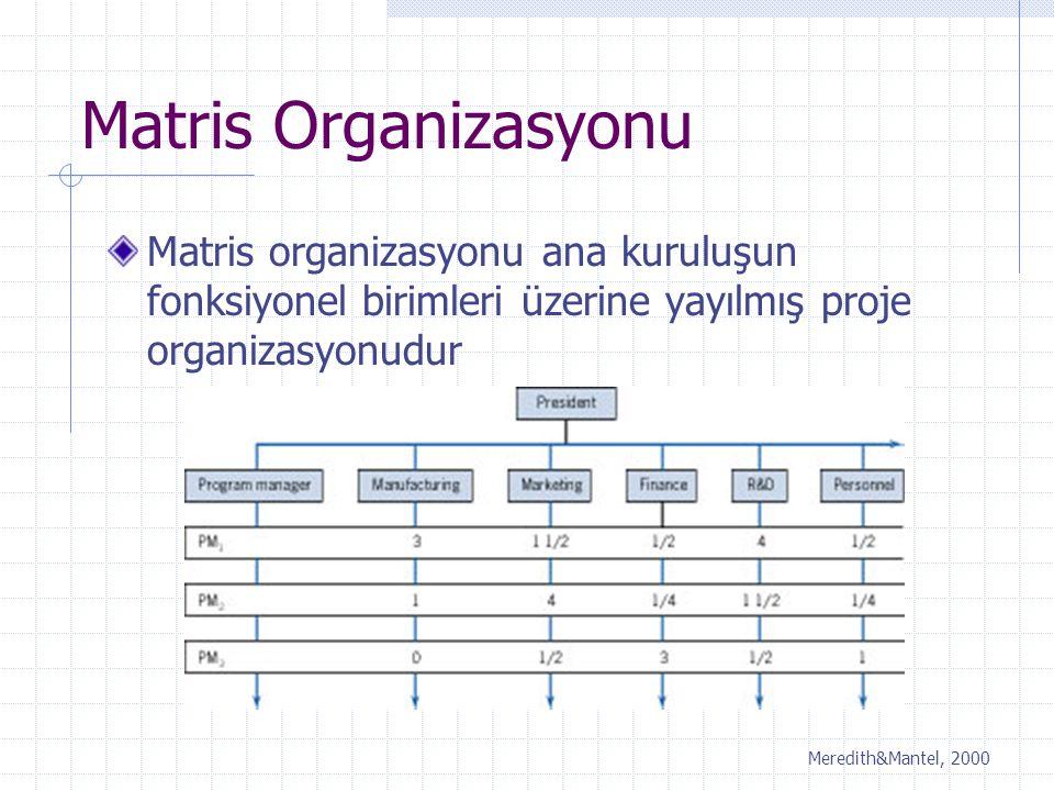 Matris Organizasyonu Matris organizasyonu ana kuruluşun fonksiyonel birimleri üzerine yayılmış proje organizasyonudur Meredith&Mantel, 2000