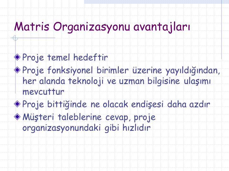 Matris Organizasyonu avantajları Proje temel hedeftir Proje fonksiyonel birimler üzerine yayıldığından, her alanda teknoloji ve uzman bilgisine ulaşım