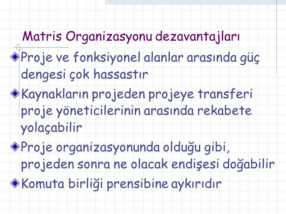 Matris Organizasyonu dezavantajları Proje ve fonksiyonel alanlar arasında güç dengesi çok hassastır Kaynakların projeden projeye transferi proje yönet