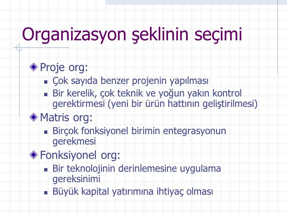 Organizasyon şeklinin seçimi Proje org: Çok sayıda benzer projenin yapılması Bir kerelik, çok teknik ve yoğun yakın kontrol gerektirmesi (yeni bir ürü