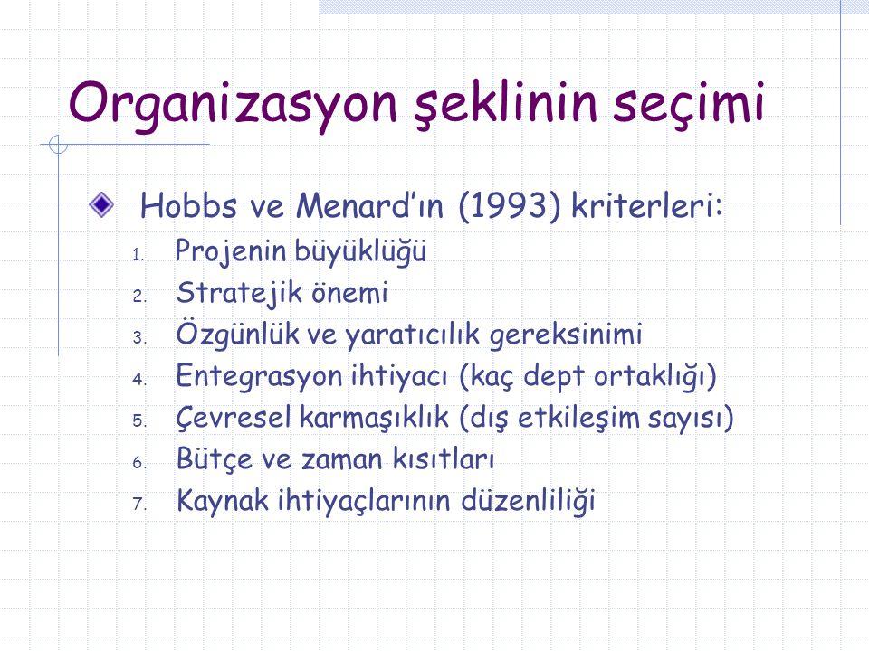 Organizasyon şeklinin seçimi Hobbs ve Menard'ın (1993) kriterleri: 1. Projenin büyüklüğü 2. Stratejik önemi 3. Özgünlük ve yaratıcılık gereksinimi 4.