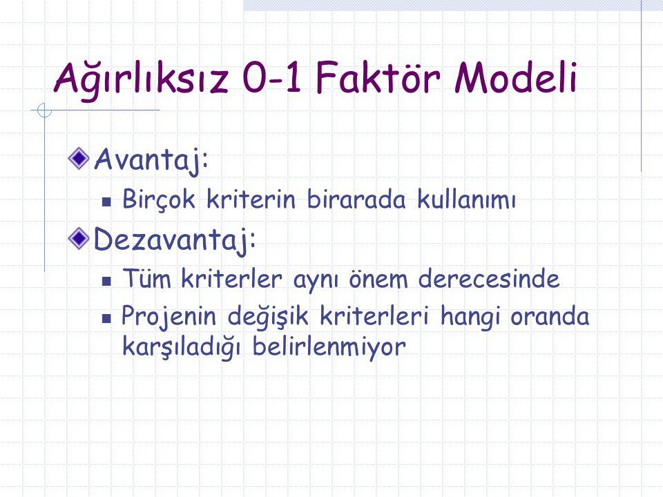Ağırlıksız 0-1 Faktör Modeli Avantaj: Birçok kriterin birarada kullanımı Dezavantaj: Tüm kriterler aynı önem derecesinde Projenin değişik kriterleri h