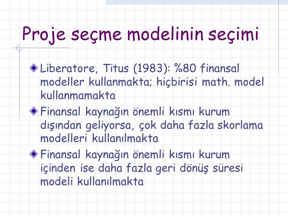 Proje seçme modelinin seçimi Liberatore, Titus (1983): %80 finansal modeller kullanmakta; hiçbirisi math. model kullanmamakta Finansal kaynağın önemli