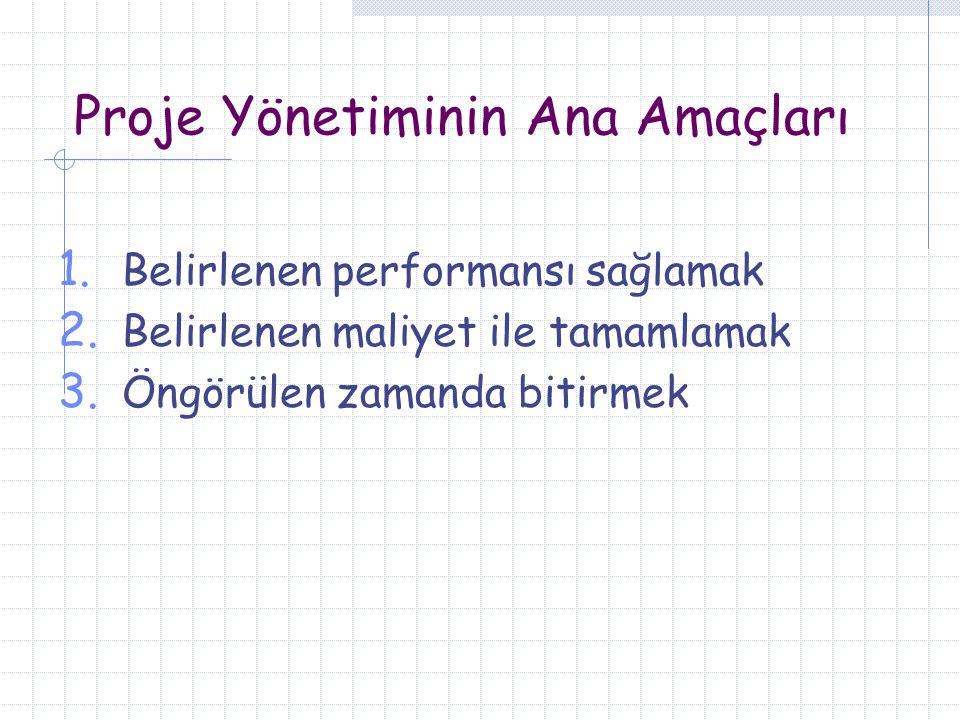 Proje Yönetiminin Ana Amaçları 1. Belirlenen performansı sağlamak 2. Belirlenen maliyet ile tamamlamak 3. Öngörülen zamanda bitirmek