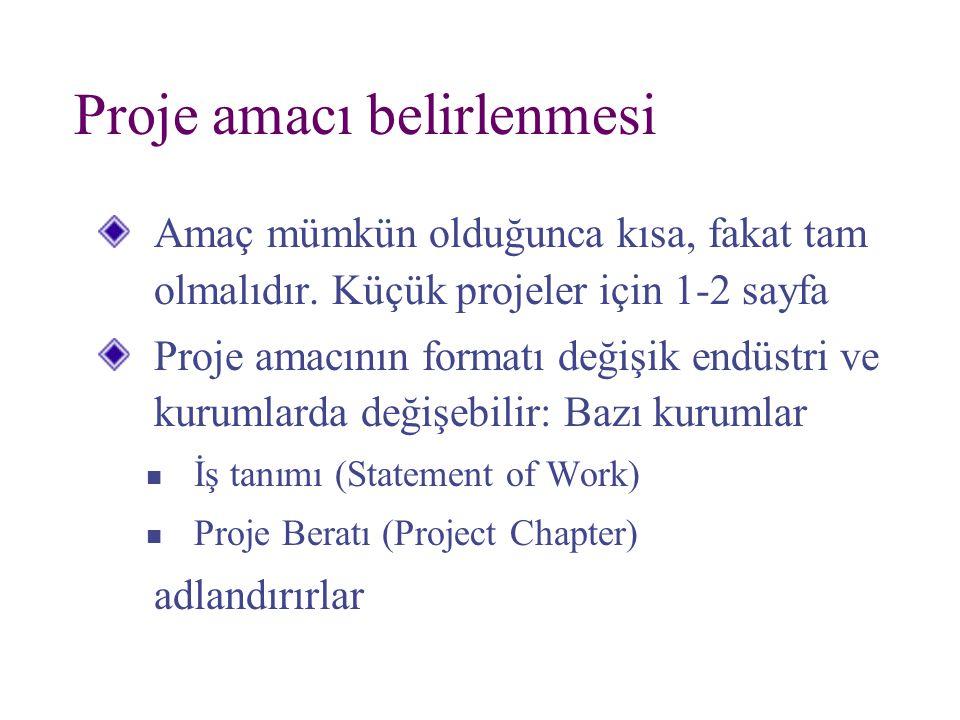 Proje amacı belirlenmesi Amaç mümkün olduğunca kısa, fakat tam olmalıdır. Küçük projeler için 1-2 sayfa Proje amacının formatı değişik endüstri ve kur