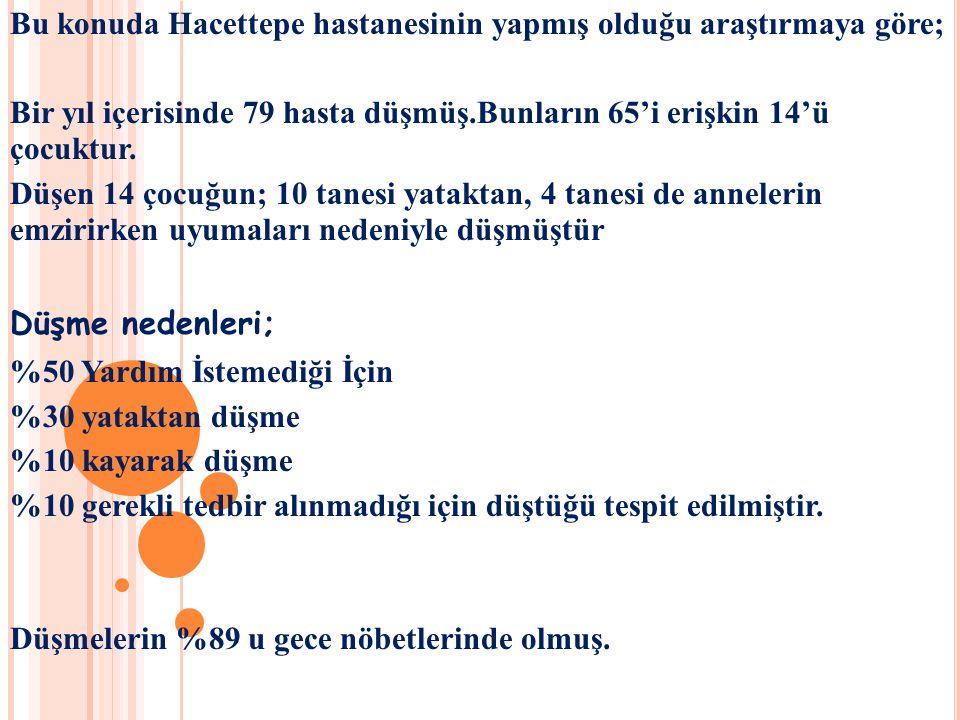 Bu konuda Hacettepe hastanesinin yapmış olduğu araştırmaya göre; Bir yıl içerisinde 79 hasta düşmüş.Bunların 65'i erişkin 14'ü çocuktur. Düşen 14 çocu