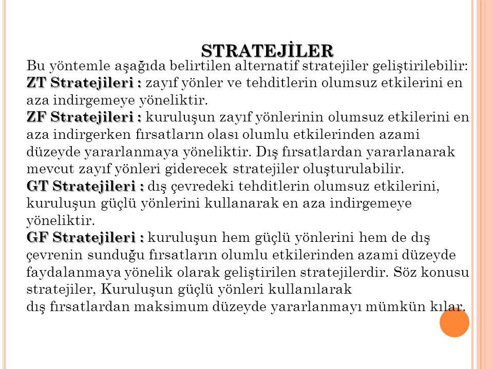 Bu yöntemle aşağıda belirtilen alternatif stratejiler geliştirilebilir: ZT Stratejileri : ZT Stratejileri : zayıf yönler ve tehditlerin olumsuz etkilerini en aza indirgemeye yöneliktir.