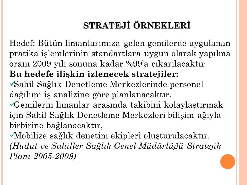 Hedef: Bütün limanlarımıza gelen gemilerde uygulanan pratika işlemlerinin standartlara uygun olarak yapılma oranı 2009 yılı sonuna kadar %99'a çıkarılacaktır.
