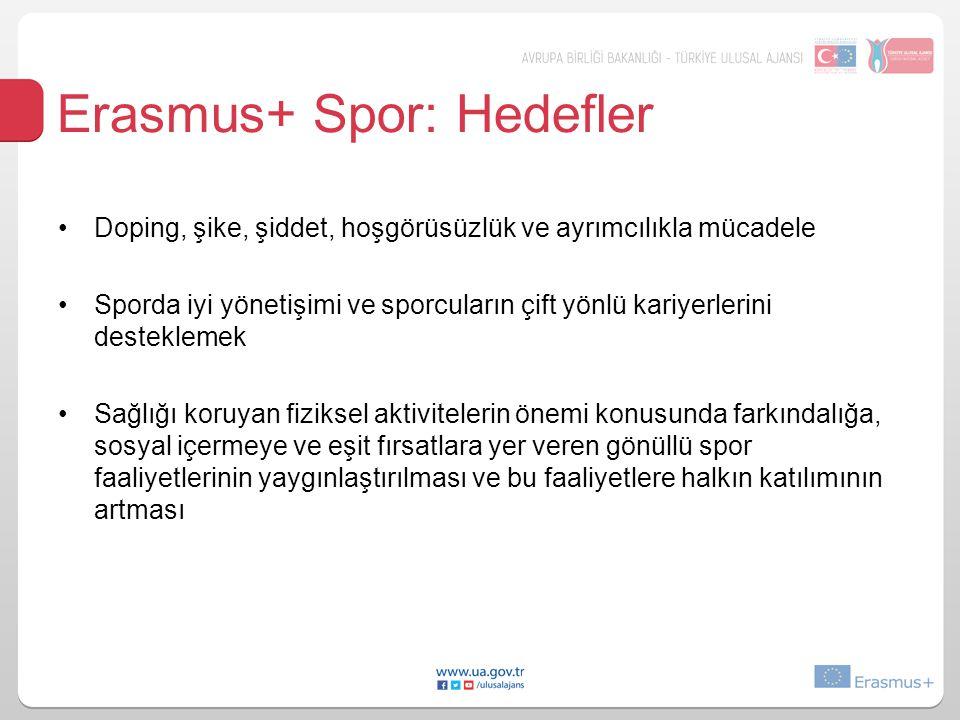 Erasmus+ Spor: Hedefler Doping, şike, şiddet, hoşgörüsüzlük ve ayrımcılıkla mücadele Sporda iyi yönetişimi ve sporcuların çift yönlü kariyerlerini desteklemek Sağlığı koruyan fiziksel aktivitelerin önemi konusunda farkındalığa, sosyal içermeye ve eşit fırsatlara yer veren gönüllü spor faaliyetlerinin yaygınlaştırılması ve bu faaliyetlere halkın katılımının artması