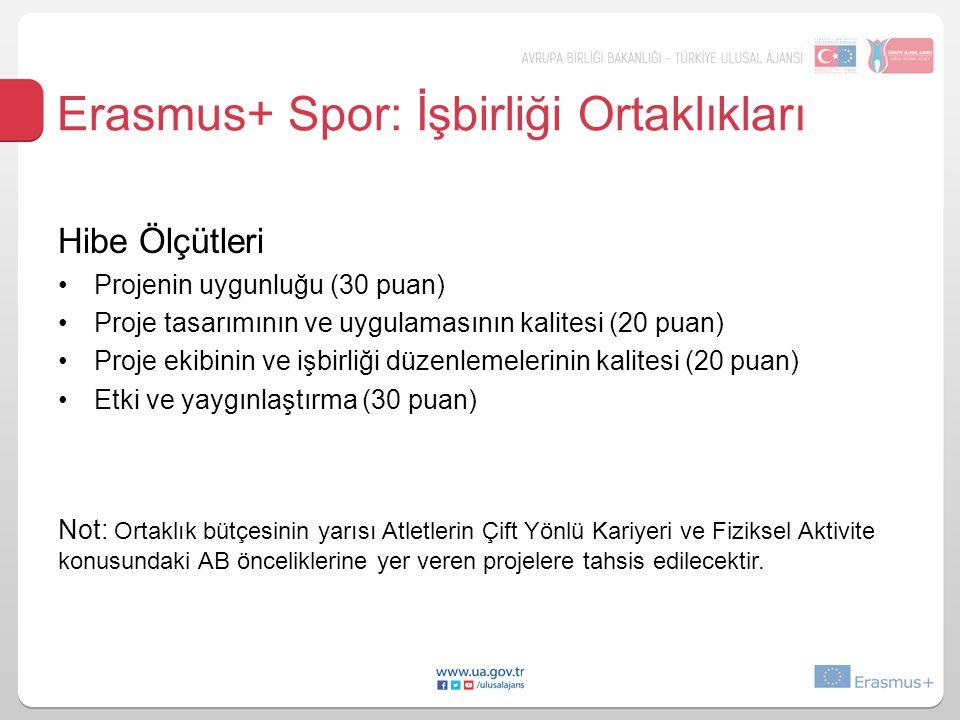 Erasmus+ Spor: İşbirliği Ortaklıkları Hibe Ölçütleri Projenin uygunluğu (30 puan) Proje tasarımının ve uygulamasının kalitesi (20 puan) Proje ekibinin ve işbirliği düzenlemelerinin kalitesi (20 puan) Etki ve yaygınlaştırma (30 puan) Not: Ortaklık bütçesinin yarısı Atletlerin Çift Yönlü Kariyeri ve Fiziksel Aktivite konusundaki AB önceliklerine yer veren projelere tahsis edilecektir.