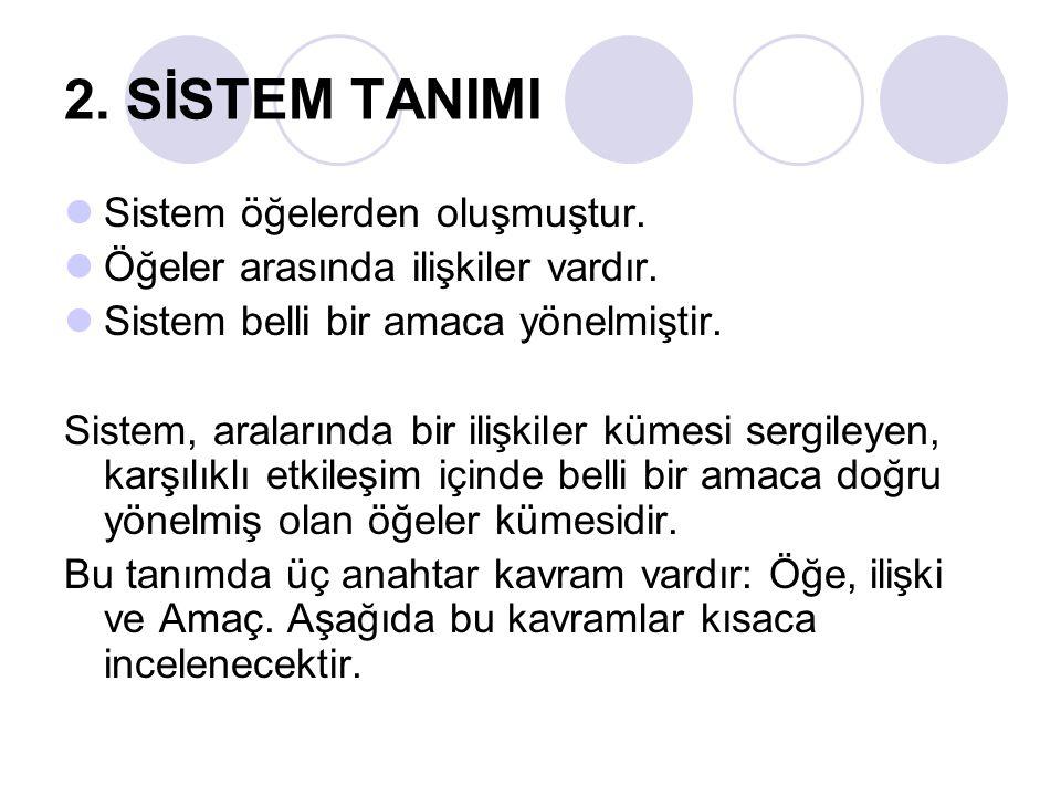 2.SİSTEM TANIMI Sistem öğelerden oluşmuştur. Öğeler arasında ilişkiler vardır.