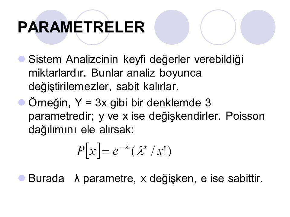 PARAMETRELER Sistem Analizcinin keyfi değerler verebildiği miktarlardır.