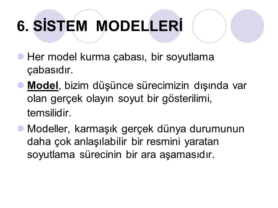 6.SİSTEM MODELLERİ Her model kurma çabası, bir soyutlama çabasıdır.