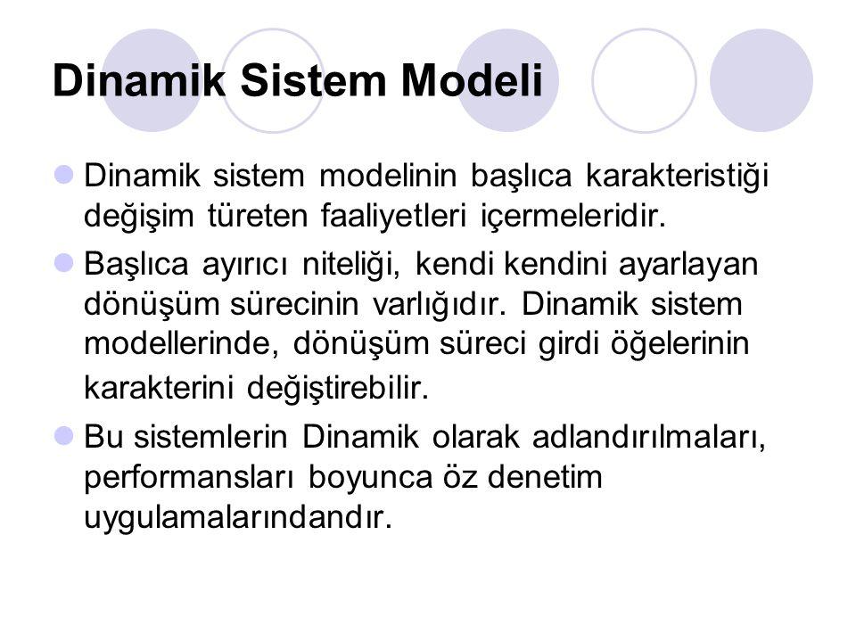 Dinamik Sistem Modeli Dinamik sistem modelinin başlıca karakteristiği değişim türeten faaliyetleri içermeleridir.