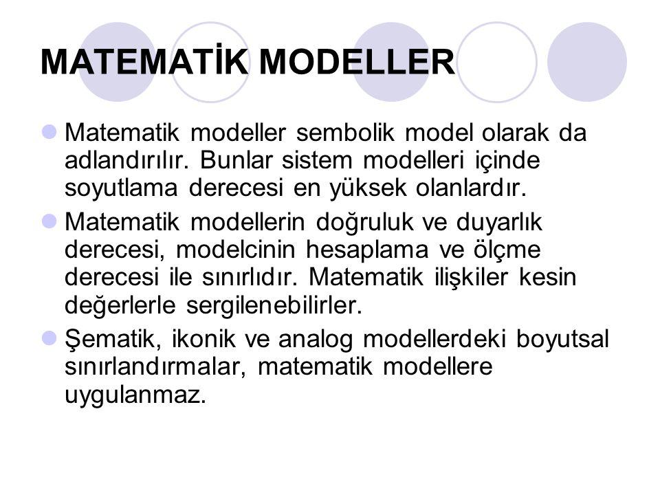 MATEMATİK MODELLER Matematik modeller sembolik model olarak da adlandırılır.