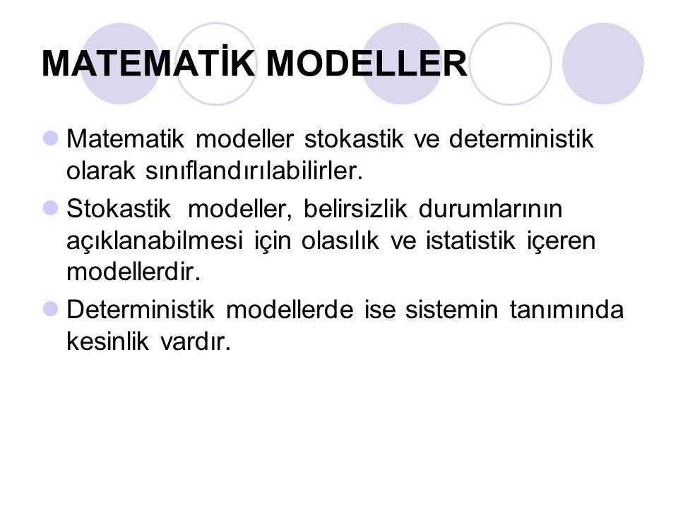 MATEMATİK MODELLER Matematik modeller stokastik ve deterministik olarak sınıflandırılabilirler.