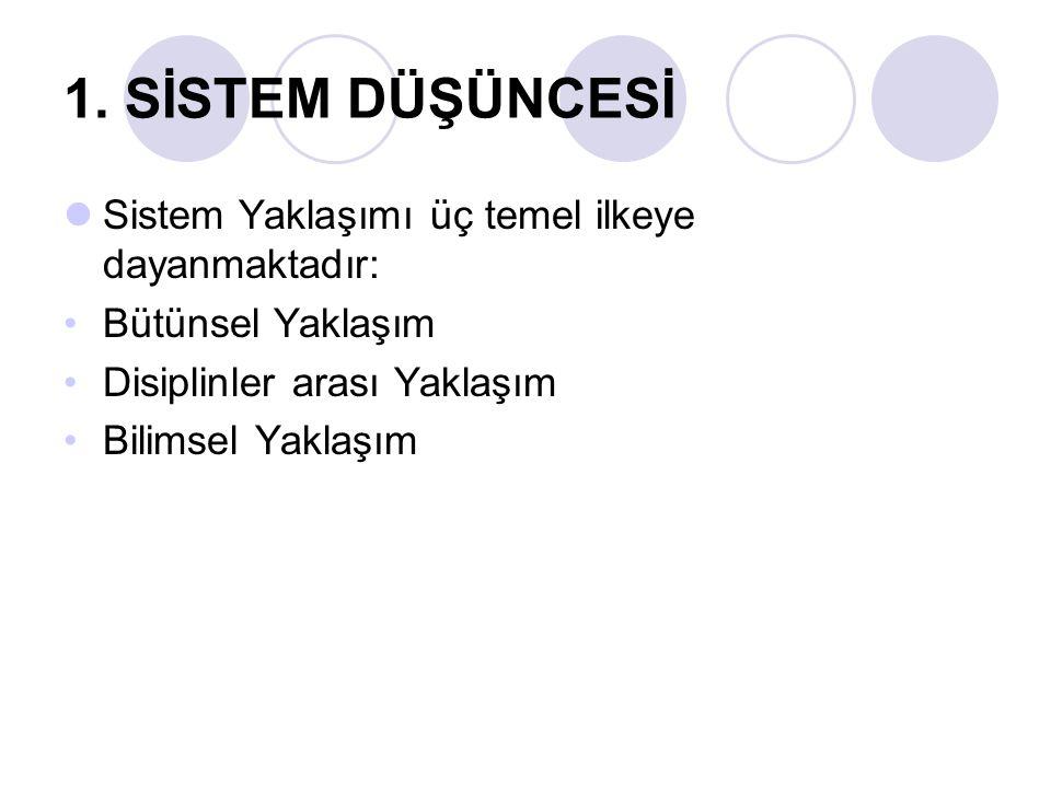 6.SİSTEM YAKLAŞIMI UYGULAMASI- SİSTEM ANALİZİ 3.