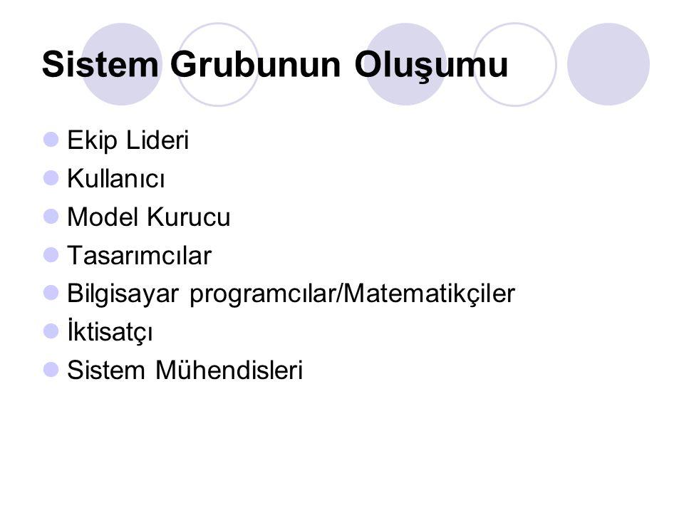 Sistem Grubunun Oluşumu Ekip Lideri Kullanıcı Model Kurucu Tasarımcılar Bilgisayar programcılar/Matematikçiler İktisatçı Sistem Mühendisleri