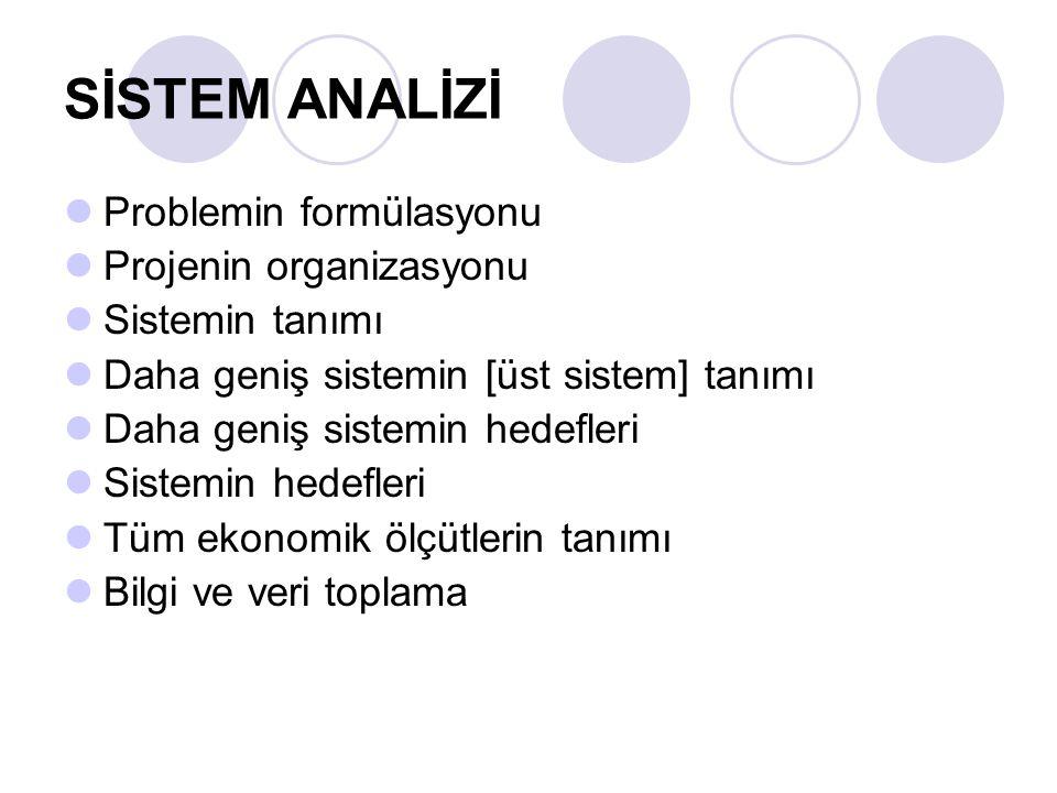 SİSTEM ANALİZİ Problemin formülasyonu Projenin organizasyonu Sistemin tanımı Daha geniş sistemin [üst sistem] tanımı Daha geniş sistemin hedefleri Sistemin hedefleri Tüm ekonomik ölçütlerin tanımı Bilgi ve veri toplama