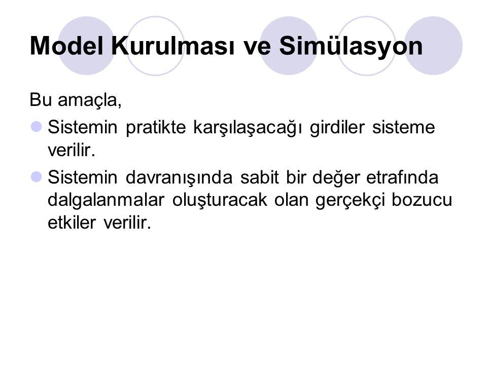 Model Kurulması ve Simülasyon Bu amaçla, Sistemin pratikte karşılaşacağı girdiler sisteme verilir.