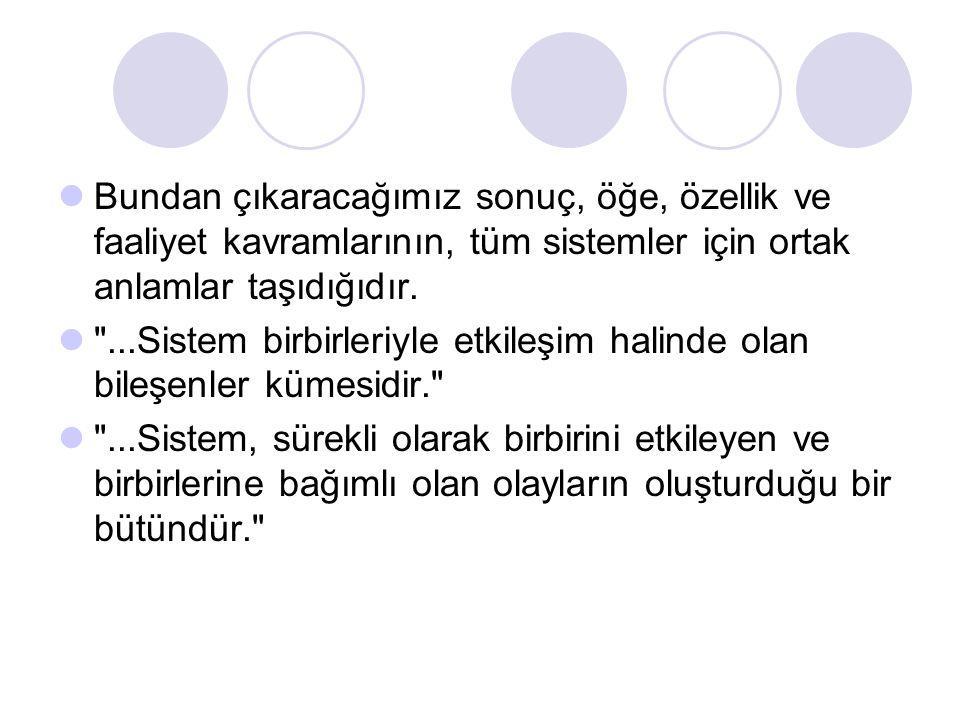 SİSTEM TASARIMI 4.