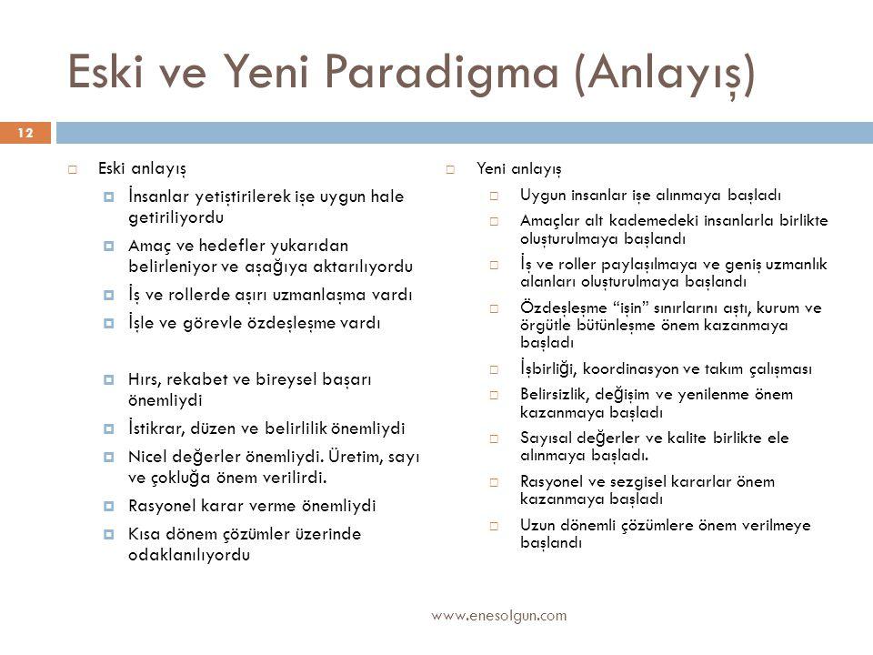 Eski ve Yeni Paradigma (Anlayış)  Eski anlayış  İ nsanlar yetiştirilerek işe uygun hale getiriliyordu  Amaç ve hedefler yukarıdan belirleniyor ve a