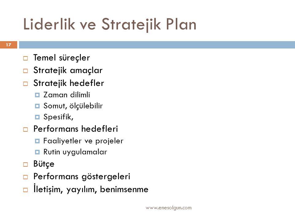 Liderlik ve Stratejik Plan  Temel süreçler  Stratejik amaçlar  Stratejik hedefler  Zaman dilimli  Somut, ölçülebilir  Spesifik,  Performans hed