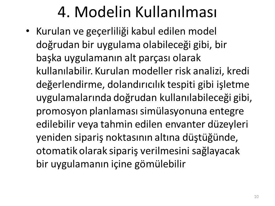 4. Modelin Kullanılması Kurulan ve geçerliliği kabul edilen model doğrudan bir uygulama olabileceği gibi, bir başka uygulamanın alt parçası olarak kul