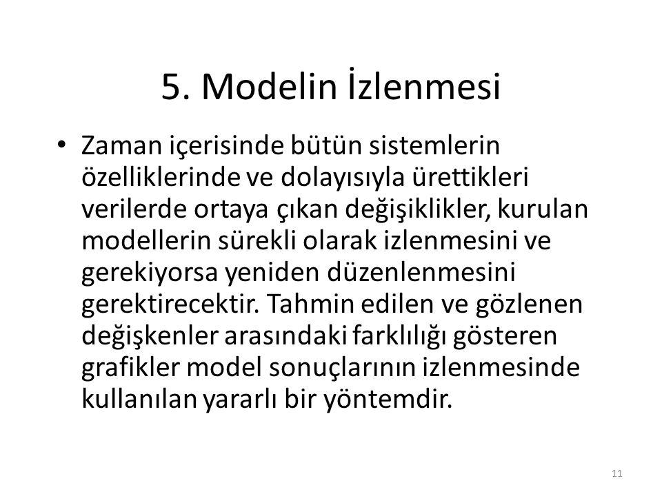 5. Modelin İzlenmesi Zaman içerisinde bütün sistemlerin özelliklerinde ve dolayısıyla ürettikleri verilerde ortaya çıkan değişiklikler, kurulan modell