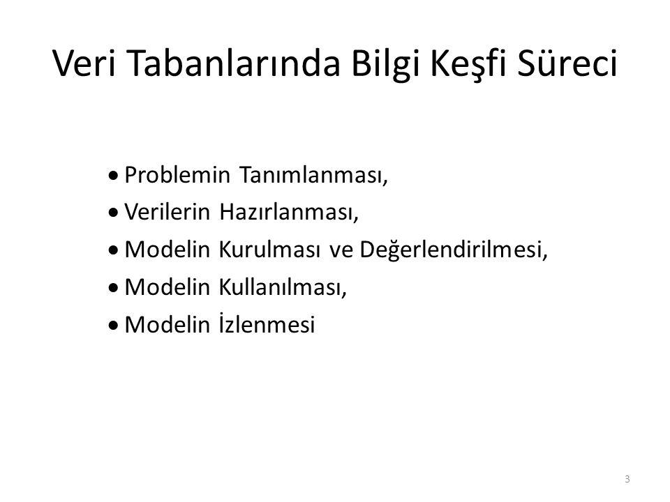 Veri Tabanlarında Bilgi Keşfi Süreci  Problemin Tanımlanması,  Verilerin Hazırlanması,  Modelin Kurulması ve Değerlendirilmesi,  Modelin Kullanılm