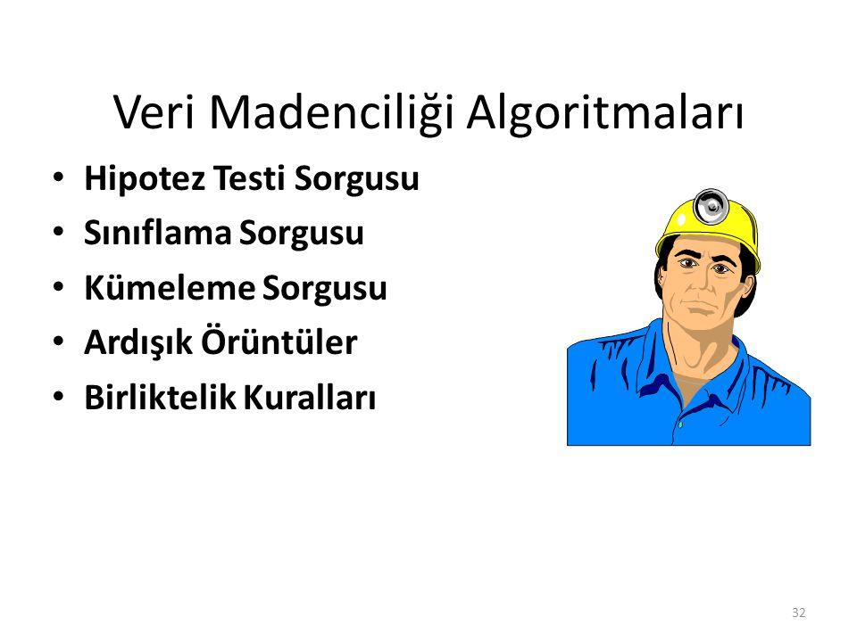 Veri Madenciliği Algoritmaları Hipotez Testi Sorgusu Sınıflama Sorgusu Kümeleme Sorgusu Ardışık Örüntüler Birliktelik Kuralları 32