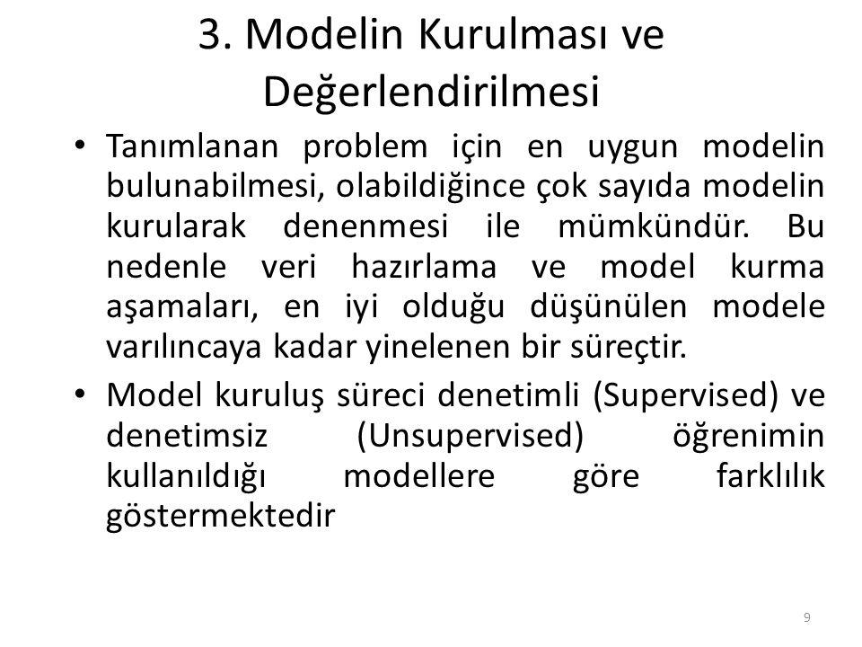 3. Modelin Kurulması ve Değerlendirilmesi Tanımlanan problem için en uygun modelin bulunabilmesi, olabildiğince çok sayıda modelin kurularak denenmesi
