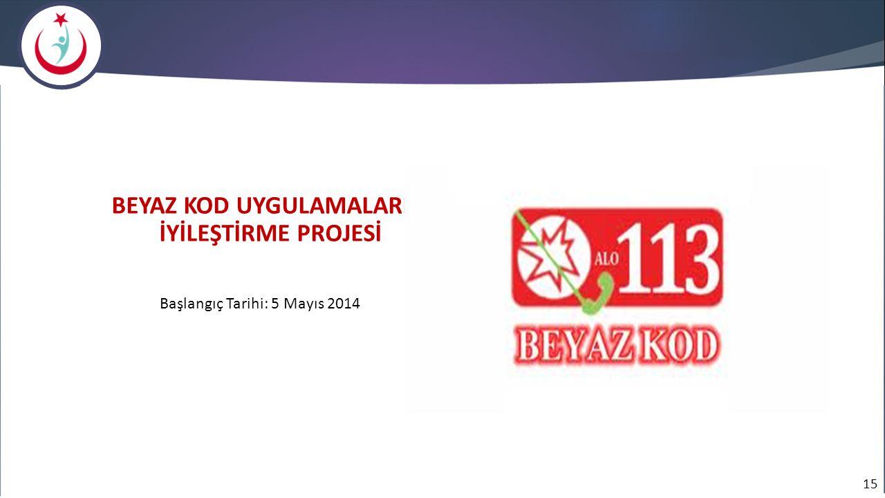 15 BEYAZ KOD UYGULAMALARI İYİLEŞTİRME PROJESİ Başlangıç Tarihi: 5 Mayıs 2014