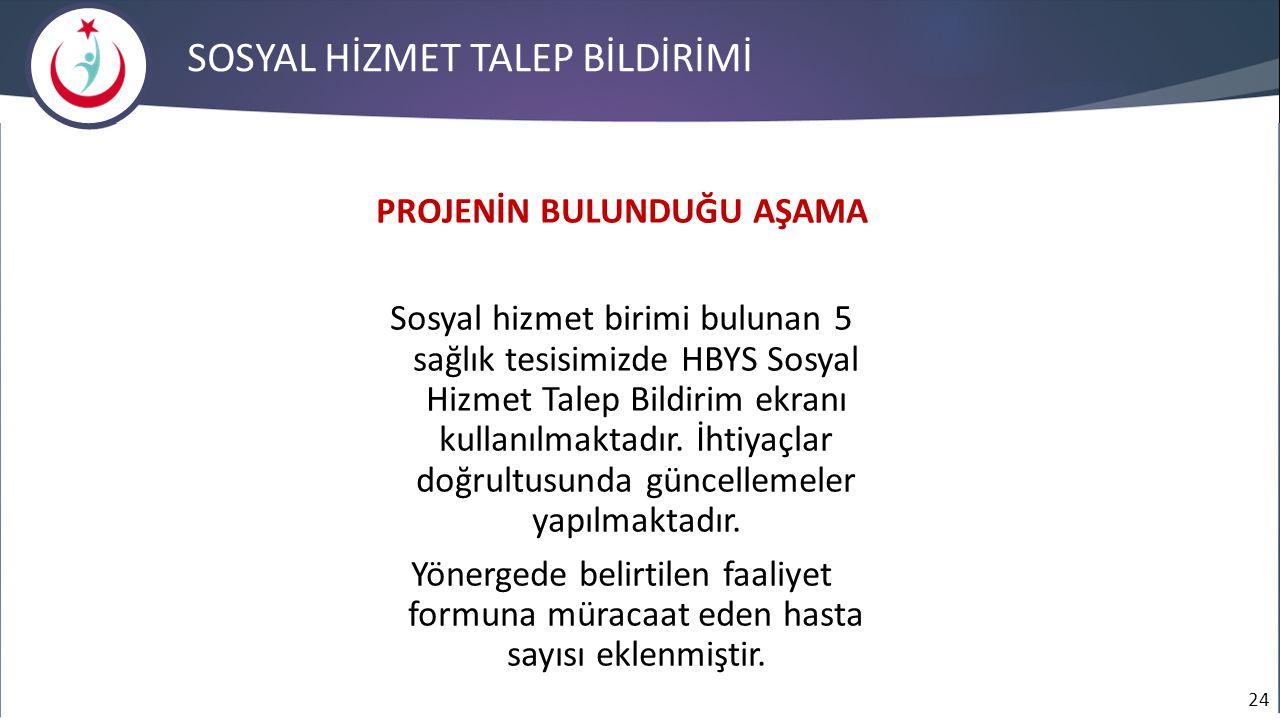 24 SOSYAL HİZMET TALEP BİLDİRİMİ PROJENİN BULUNDUĞU AŞAMA Sosyal hizmet birimi bulunan 5 sağlık tesisimizde HBYS Sosyal Hizmet Talep Bildirim ekranı k