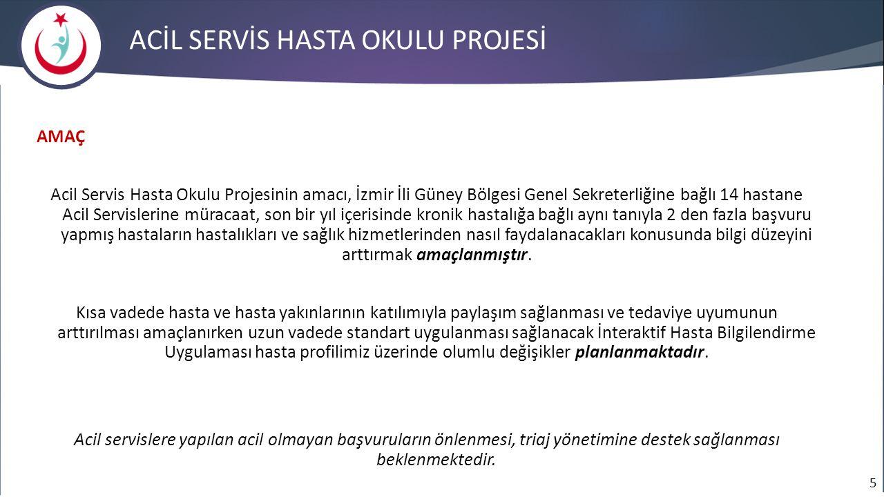 5 AMAÇ Acil Servis Hasta Okulu Projesinin amacı, İzmir İli Güney Bölgesi Genel Sekreterliğine bağlı 14 hastane Acil Servislerine müracaat, son bir yıl