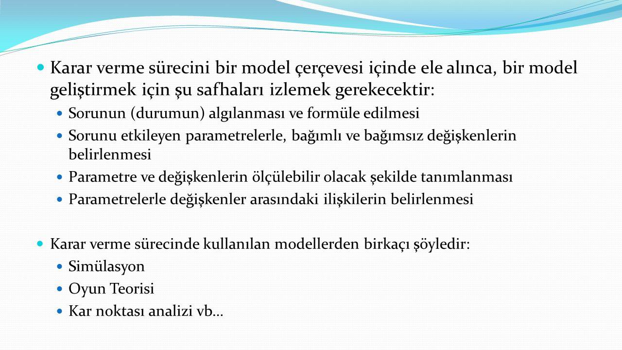 Karar verme sürecini bir model çerçevesi içinde ele alınca, bir model geliştirmek için şu safhaları izlemek gerekecektir: Sorunun (durumun) algılanmas