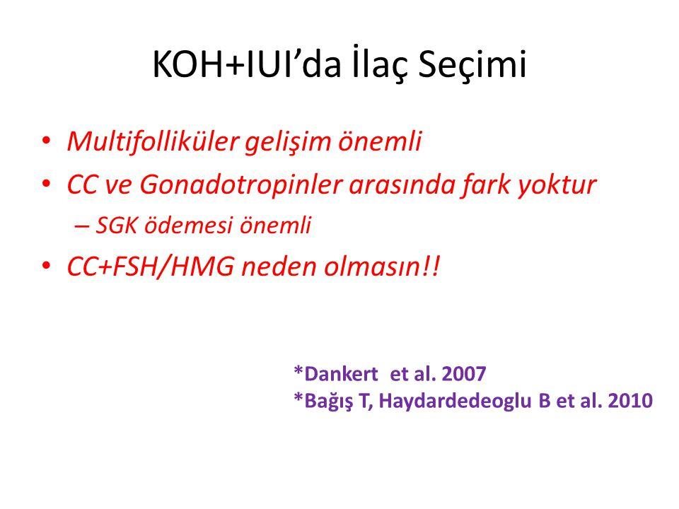 KOH+IUI'da İlaç Seçimi Multifolliküler gelişim önemli CC ve Gonadotropinler arasında fark yoktur – SGK ödemesi önemli CC+FSH/HMG neden olmasın!.