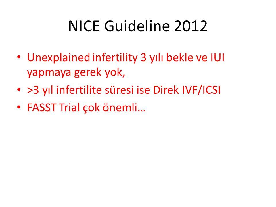 NICE Guideline 2012 Unexplained infertility 3 yılı bekle ve IUI yapmaya gerek yok, >3 yıl infertilite süresi ise Direk IVF/ICSI FASST Trial çok önemli…