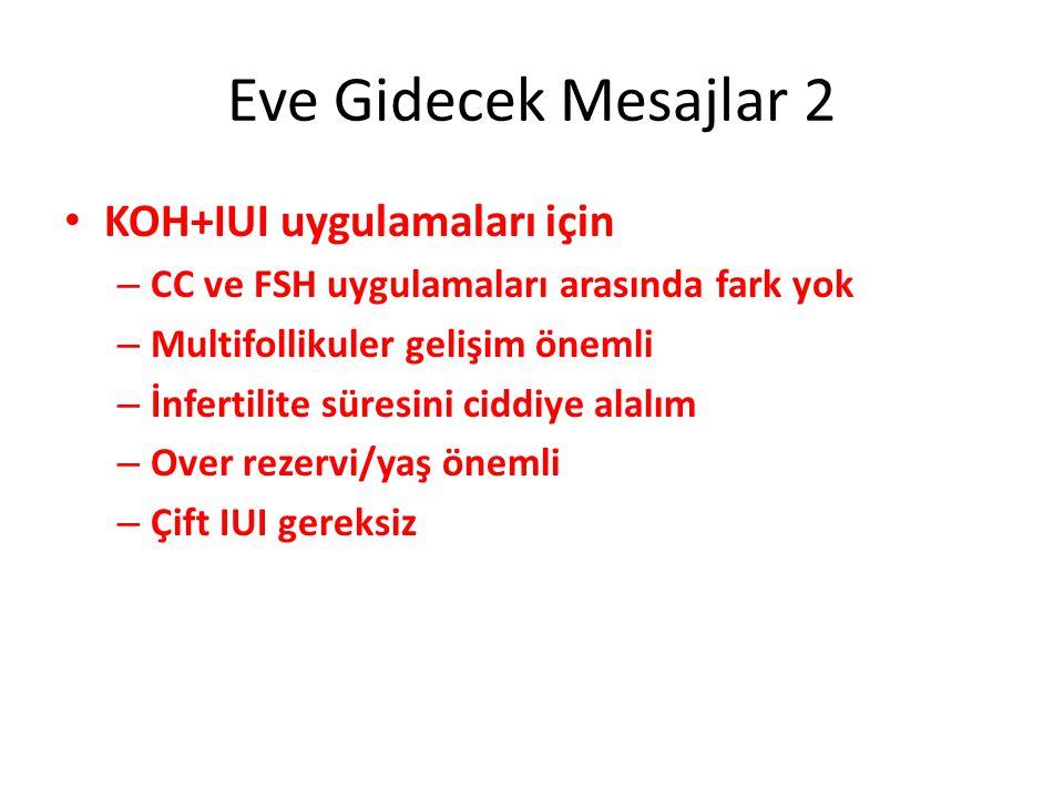 KOH+IUI uygulamaları için – CC ve FSH uygulamaları arasında fark yok – Multifollikuler gelişim önemli – İnfertilite süresini ciddiye alalım – Over rezervi/yaş önemli – Çift IUI gereksiz Eve Gidecek Mesajlar 2